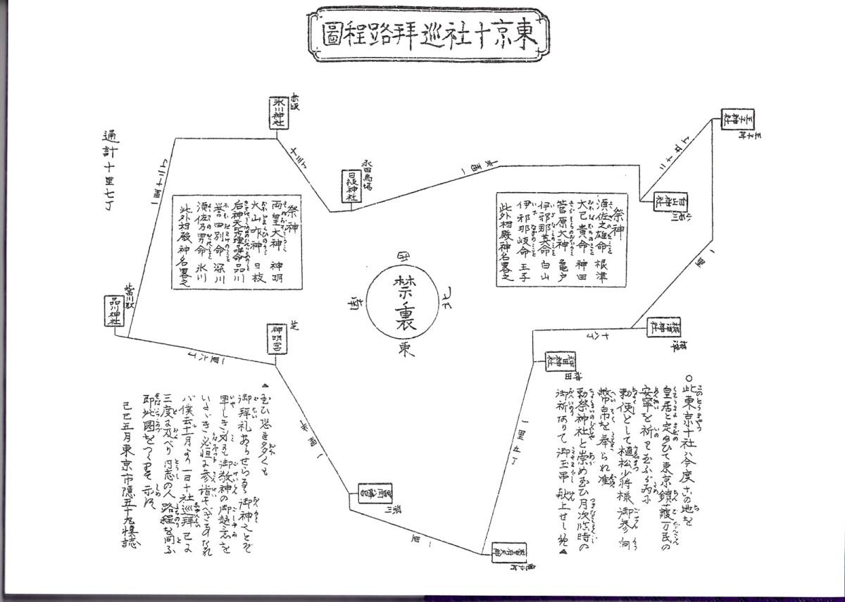 東京十社専用御朱印帳の中の案内図